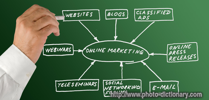 online marketing - photo/picture definition at Photo ...