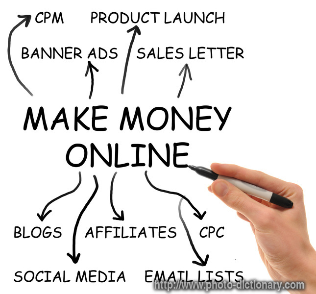 an image of make%20money%20online make money online