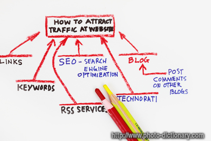 Web traffic sources photopicture definition at photo dictionary web traffic sources photopicture definition web traffic sources word and phrase image ccuart Choice Image