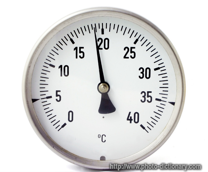 Gauge of metal