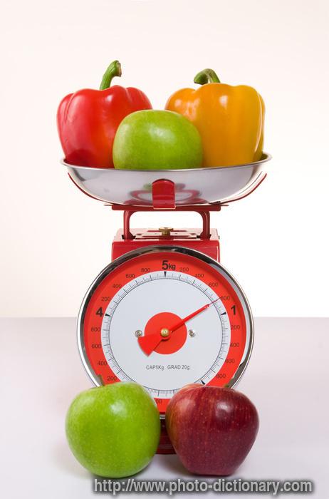דיאטת נקודות