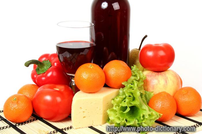 расписать питание для похудения
