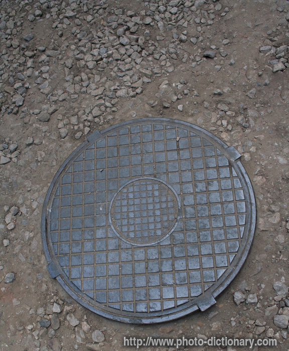 gully grating photo picture definition at photo dictionary gully