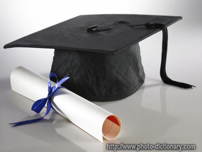 Pics Photos Graduation Cap
