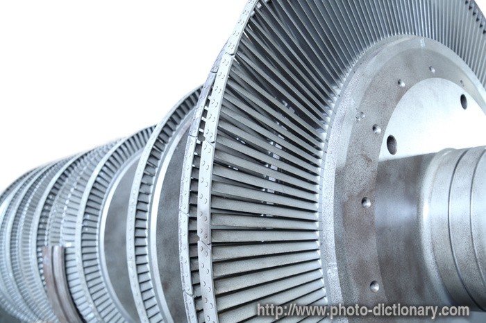 power generator turbine  picture definition at