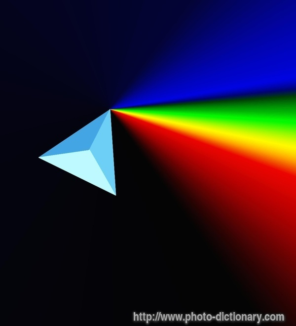 prism - photo/picture definition at Photo Dictionary - prism word ...